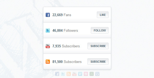 CodeCanyon SocialBox - Social WordPress Widget v1.2.1 Updated