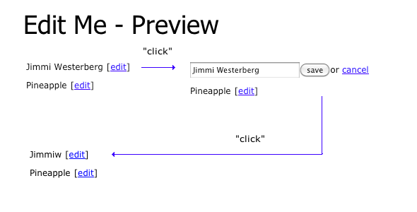 CodeCanyon EditMe -Rip