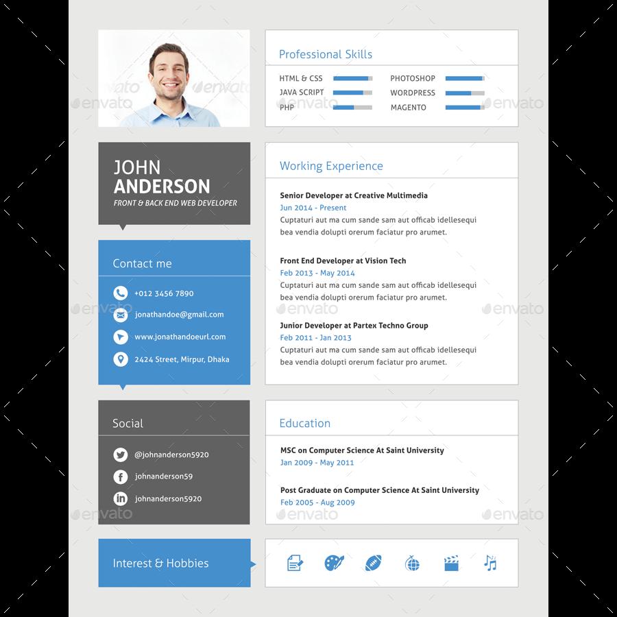 Resume Web Developer Freelance Web Developer Resume Samples Resume Examples  Web Resume Examples