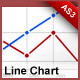 Multi Line Chart + XML / No XML - ActiveDen Item for Sale