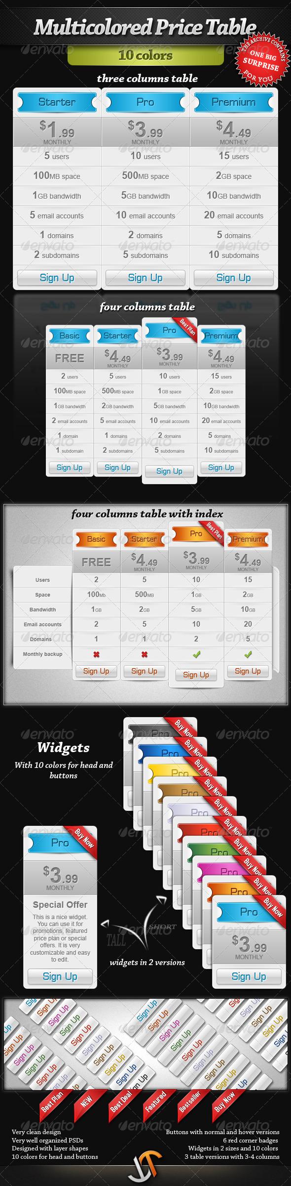 GraphicRiver Multicolored Price Table 163245