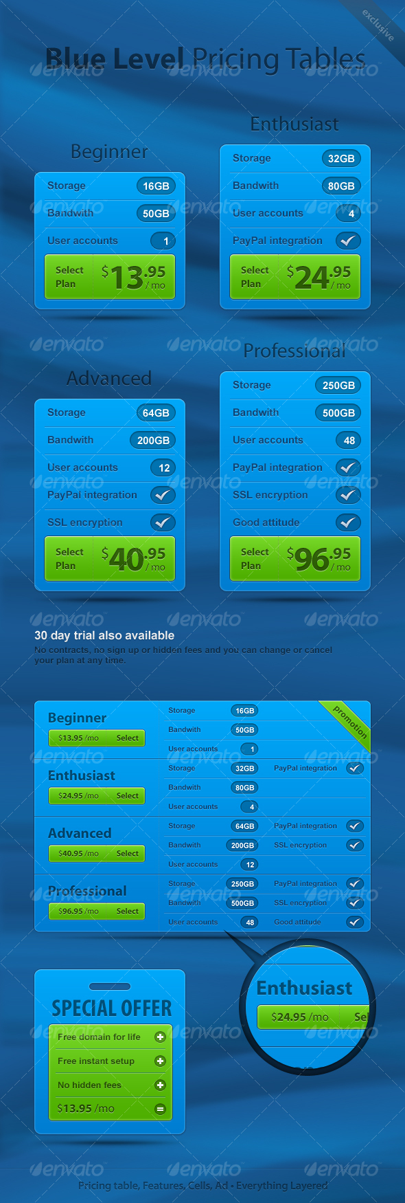 GraphicRiver Blue Level Pricing Tables 69766