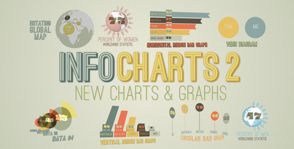 After Effects Project - VideoHive InfoCharts 2 2197478
