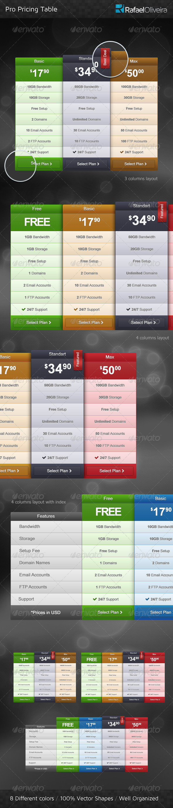 GraphicRiver Pro Pricing Table 264468
