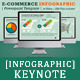 E-Commerce Infographic Keynote Template  - GraphicRiver Item for Sale