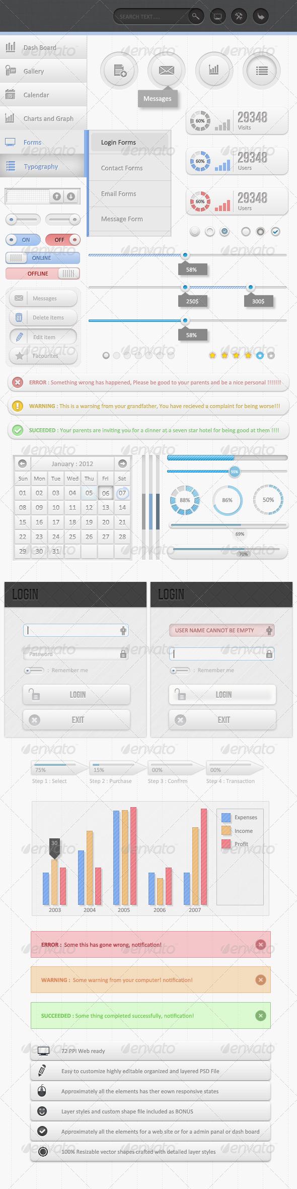 GraphicRiver Ultra Clean Dash Board UI Kit 2564093