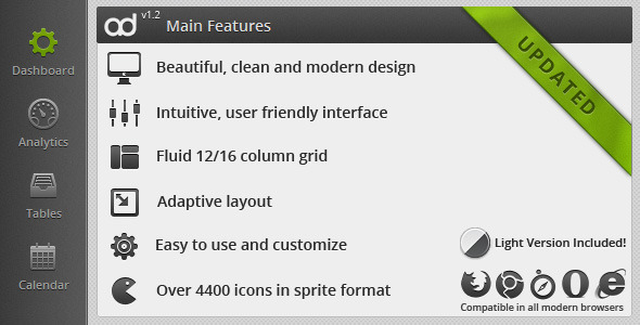 ThemeForest Adminity Premium Admin Interface 1932718