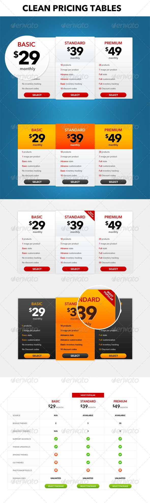 GraphicRiver Clean Pricing Tables 2634781