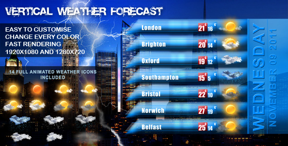 After Effects Project - VideoHive Vertical Weather Forecast 260807