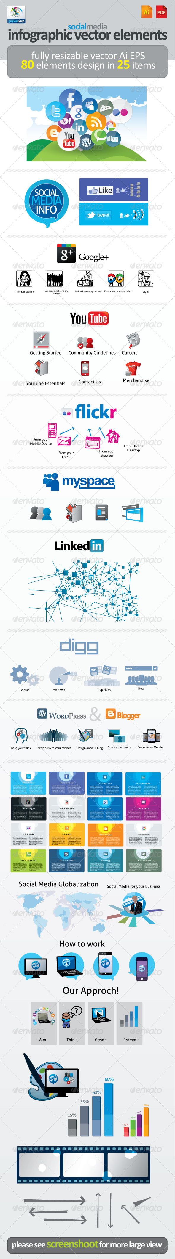 GraphicRiver Social Media Infographic Vector Elements 2816098