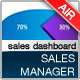 Sales Manager - ActiveDen Item for Sale