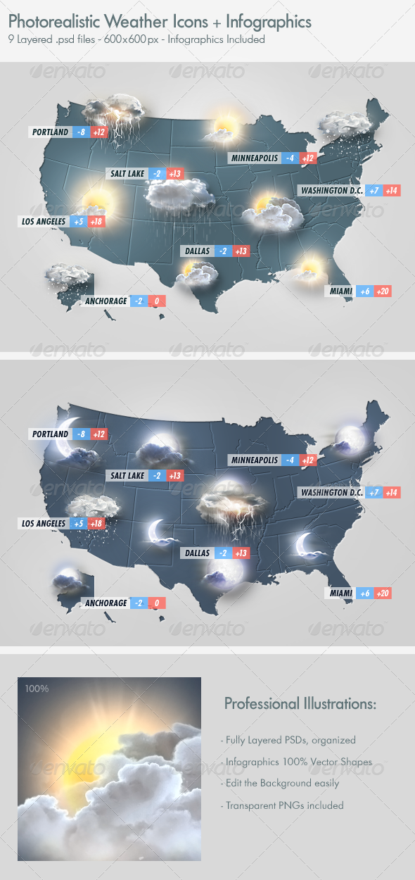 GraphicRiver Photo Realistic Weather Icons Set 2938495