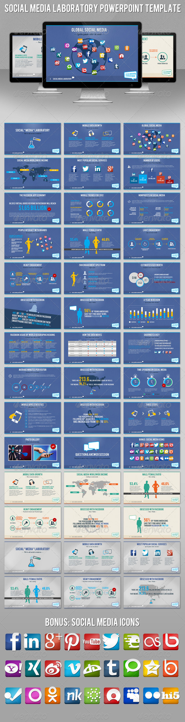 GraphicRiver Social Media Laboratory HD PowerPoint Template 2968658