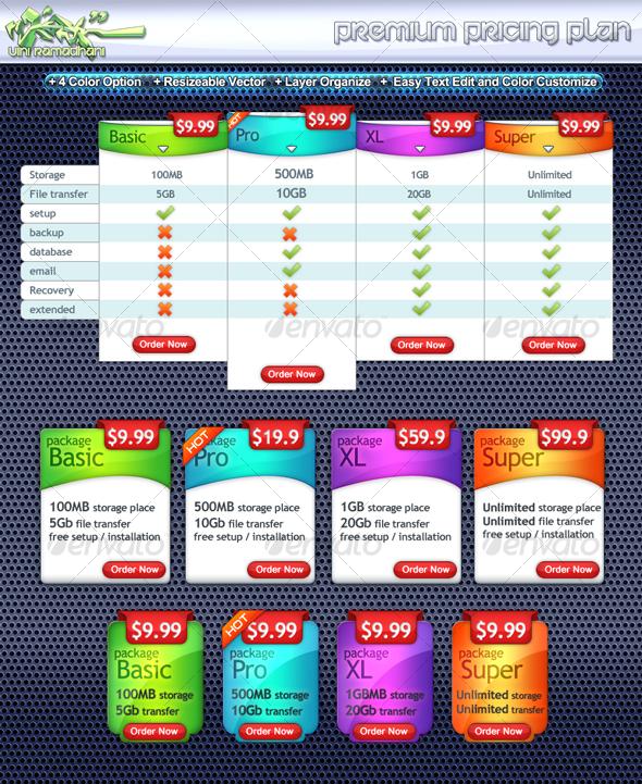 GraphicRiver Premium Pricing Plan 107586