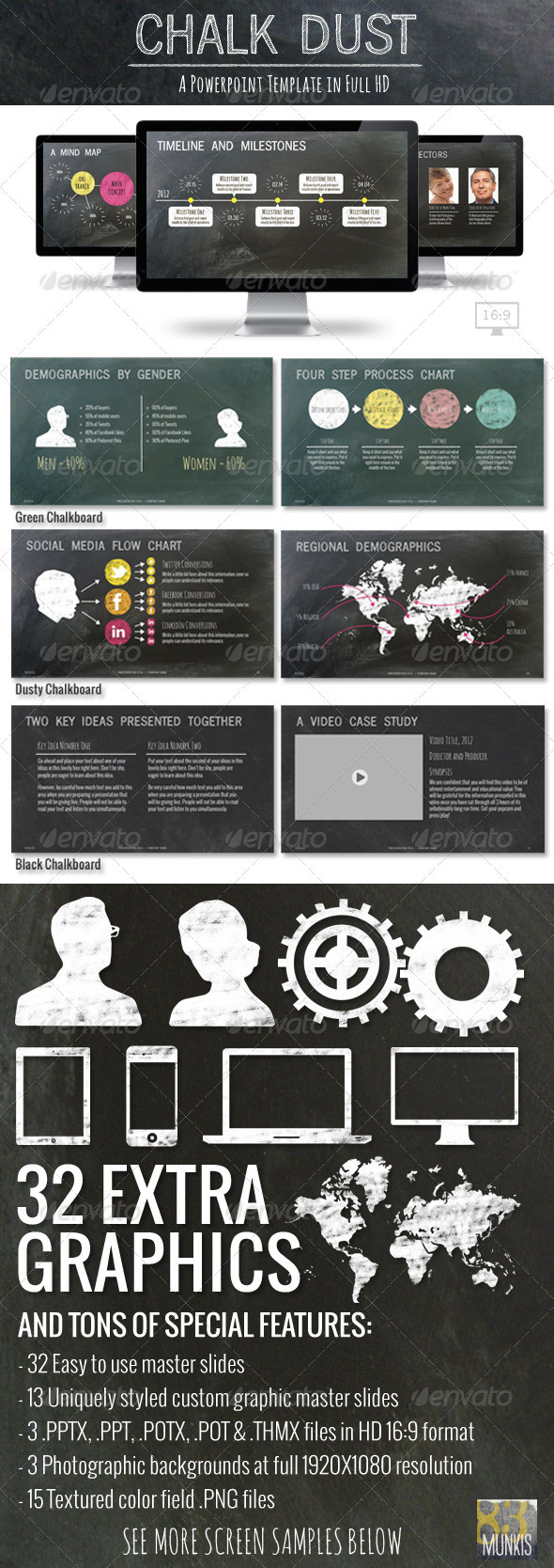 GraphicRiver Chalk Dust Powerpoint Presentation Template 3079202