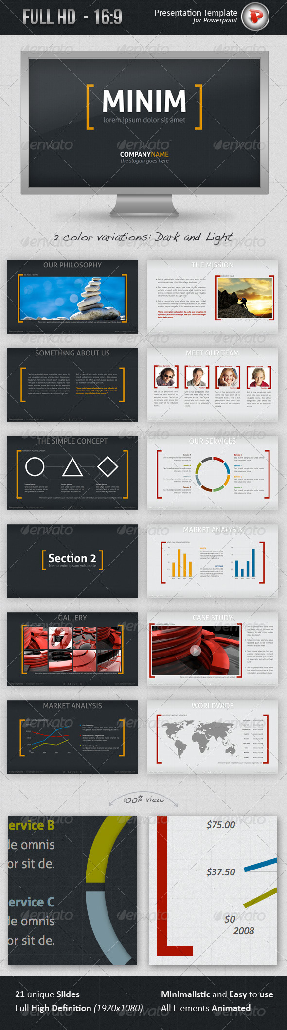 GraphicRiver Minim Powerpoint Template 3127588