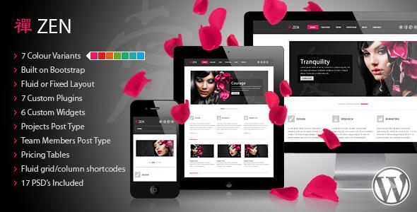 ThemeForest ZEN Responsive WordPress Theme WordPress Creative Portfolio 3168344