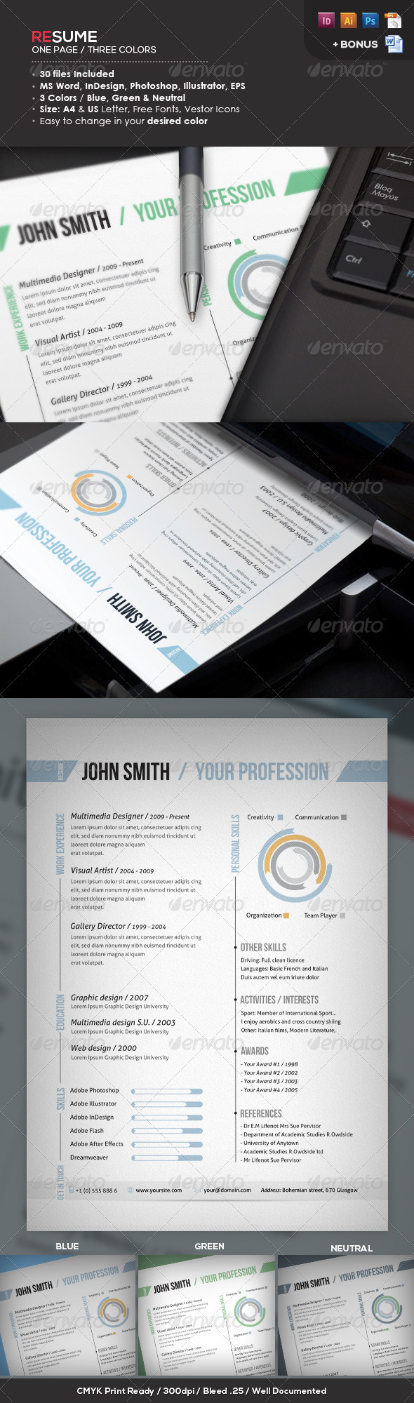 GraphicRiver Ready One Page Resume CV 2184007
