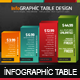 Infographic Table Design - GraphicRiver Item for Sale
