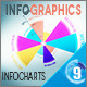Infographics Infocharts Package - VideoHive Item for Sale