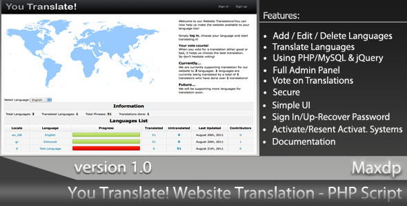 CodeCanyon You Translate Website Translation System 502622