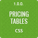 Responsive CSS3 Pricing Tables - CodeCanyon Item for Sale