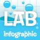 Lab Infographic - GraphicRiver Item for Sale