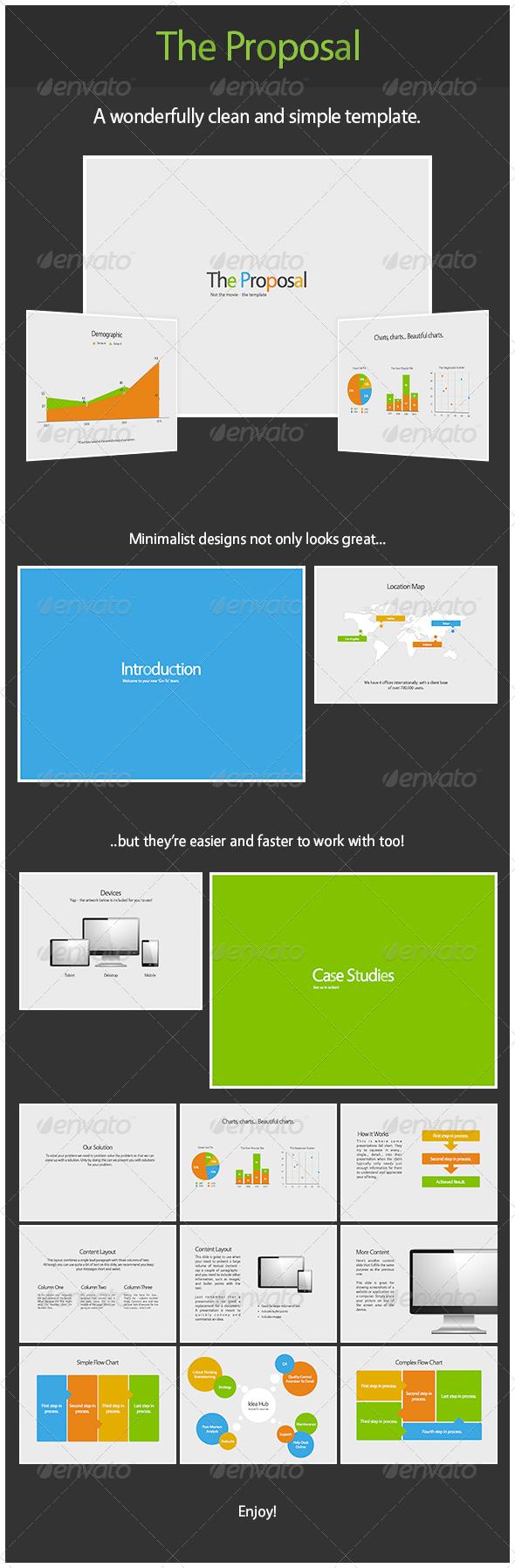 Tok presentation proposal example for Tok presentation template