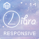 Libra - Responsive Magento Theme - ThemeForest Item for Sale