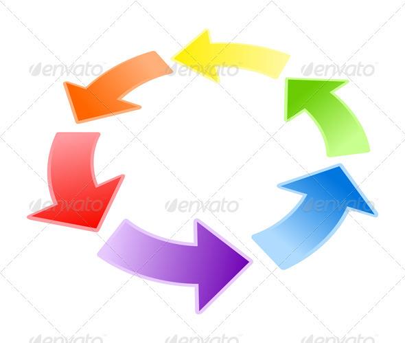 Graphic River Circulation of arrows Vectors -  Miscellaneous 724572