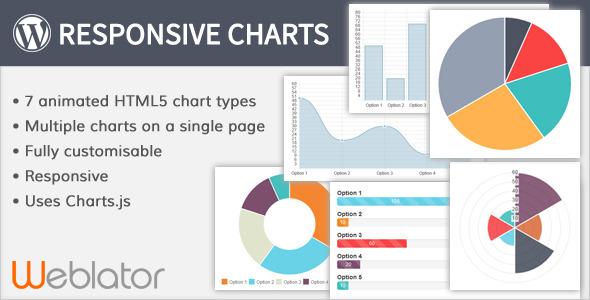 Responsive Charts Wordpress Plugins