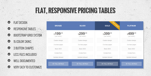 CodeCanyon Flat responsive pricing tables 7217240