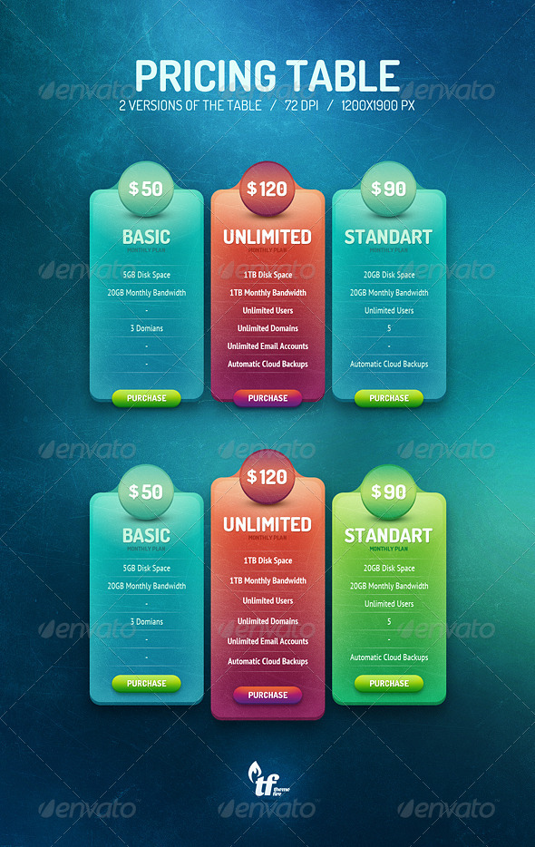 GraphicRiver Pricing Table 7227281
