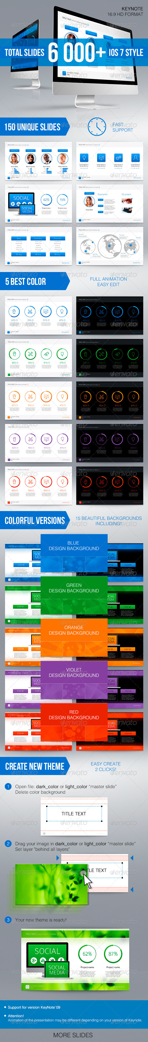 GraphicRiver Seven KeyNote 7236098
