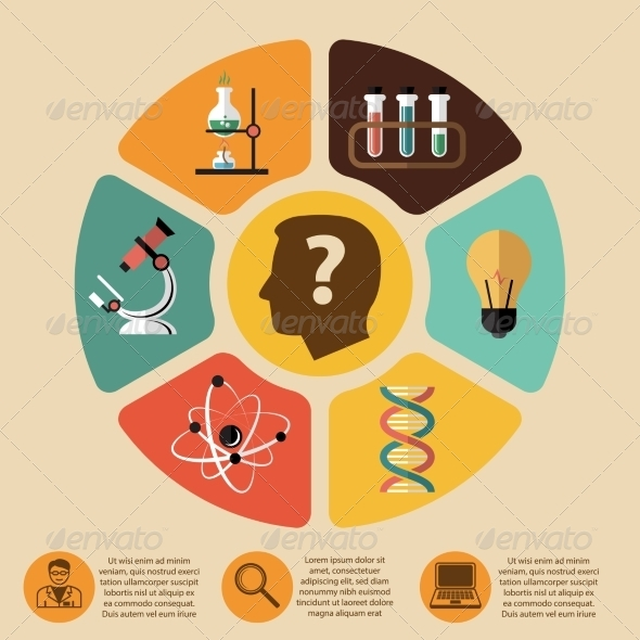 GraphicRiver Chemistry Bio Technology Science Infographics 7262881
