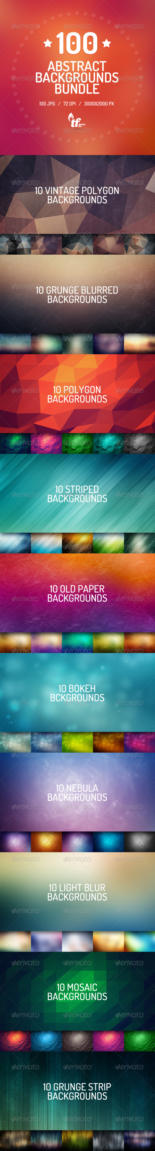 GraphicRiver 100 Abstract Backgrounds Bundle 7357250