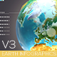 Earth Infographics Travel v3  - GraphicRiver Item for Sale