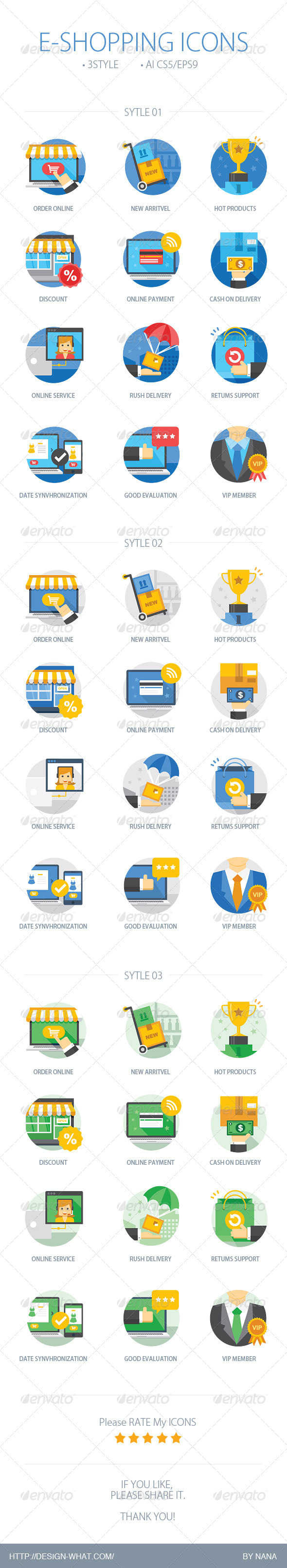 GraphicRiver E-Shopping Icons 7391032