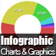 Infographic Charts and Graphics HTML Tags Library - CodeCanyon Item for Sale