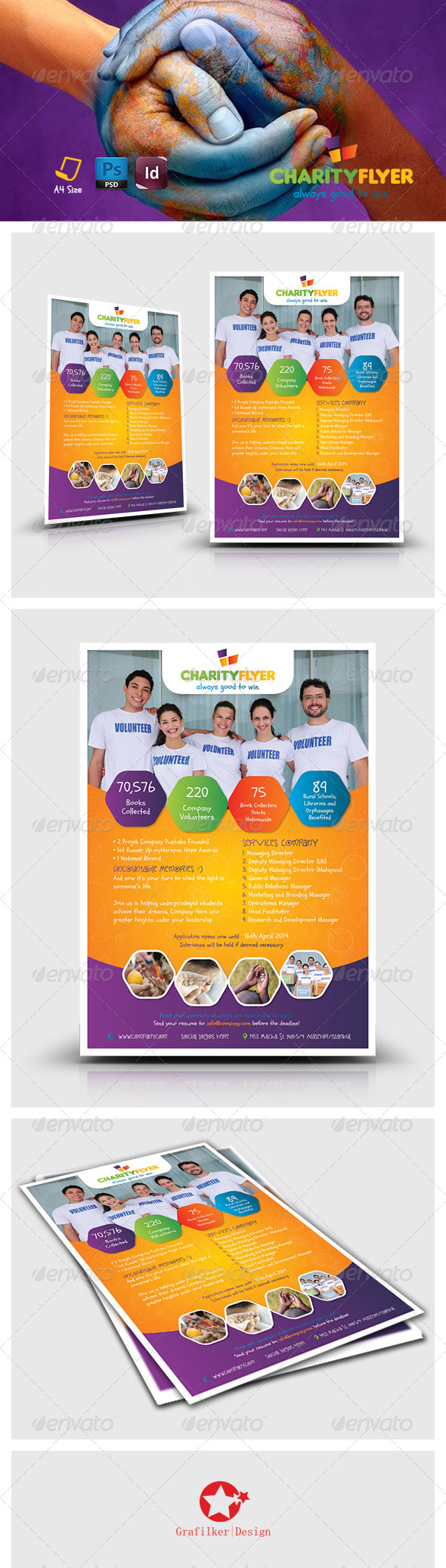 GraphicRiver Charity Flyer Templates 7381780