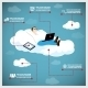 Happy Business Man on a Cloud Infographic - GraphicRiver Item for Sale
