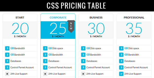 CodeCanyon Clean Modern Pricing Table 7436718