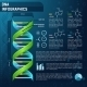 DNA for Science Infographics - GraphicRiver Item for Sale