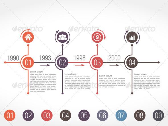 GraphicRiver Timeline Infographics Design Template 7827394